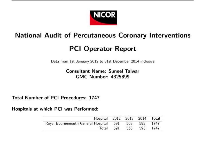 Dr Talwar PCI report